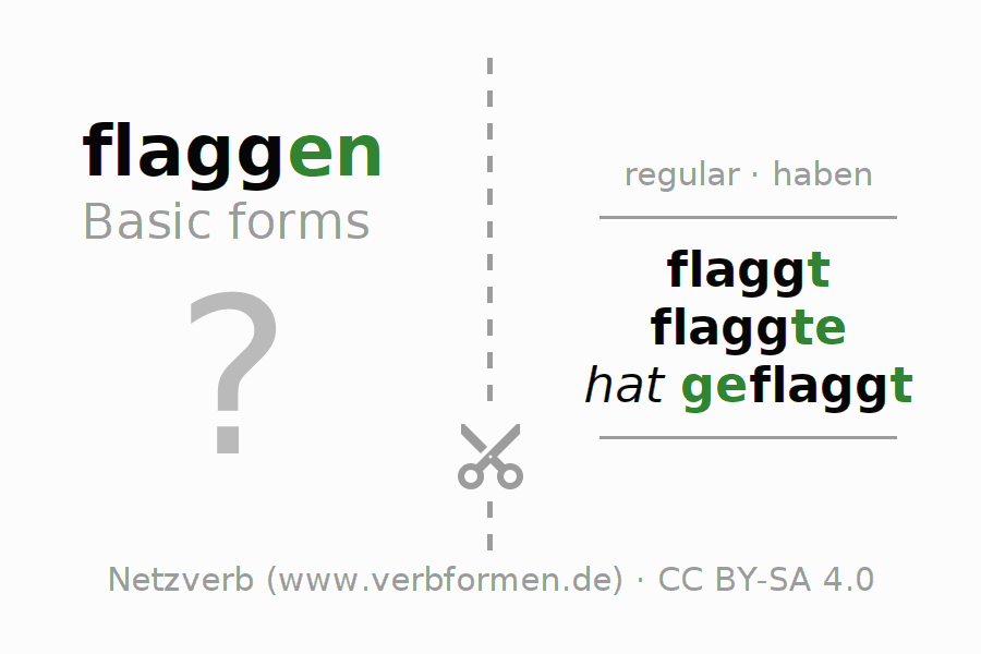 Flash cards for the conjugation of the verb flaggen