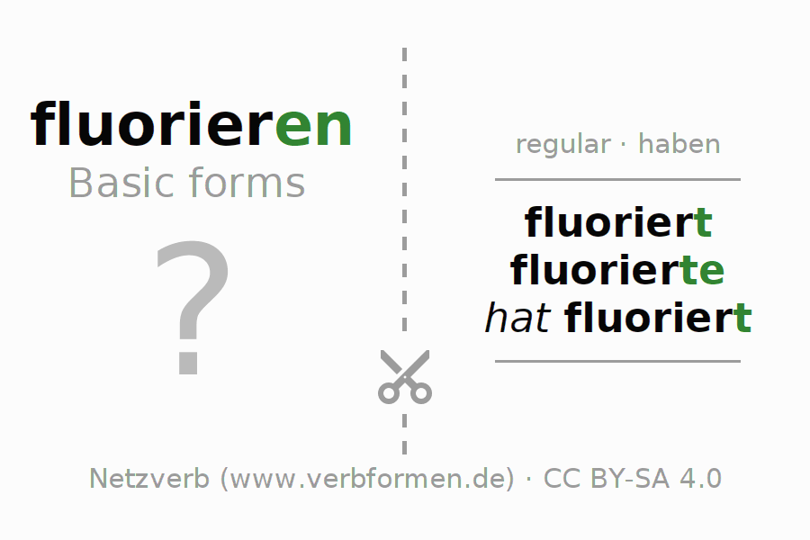 Flash cards for the conjugation of the verb fluorieren