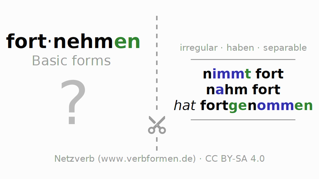 Flash cards for the conjugation of the verb fortnehmen