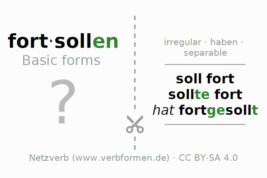 Flash cards for the conjugation of the verb fortsollen