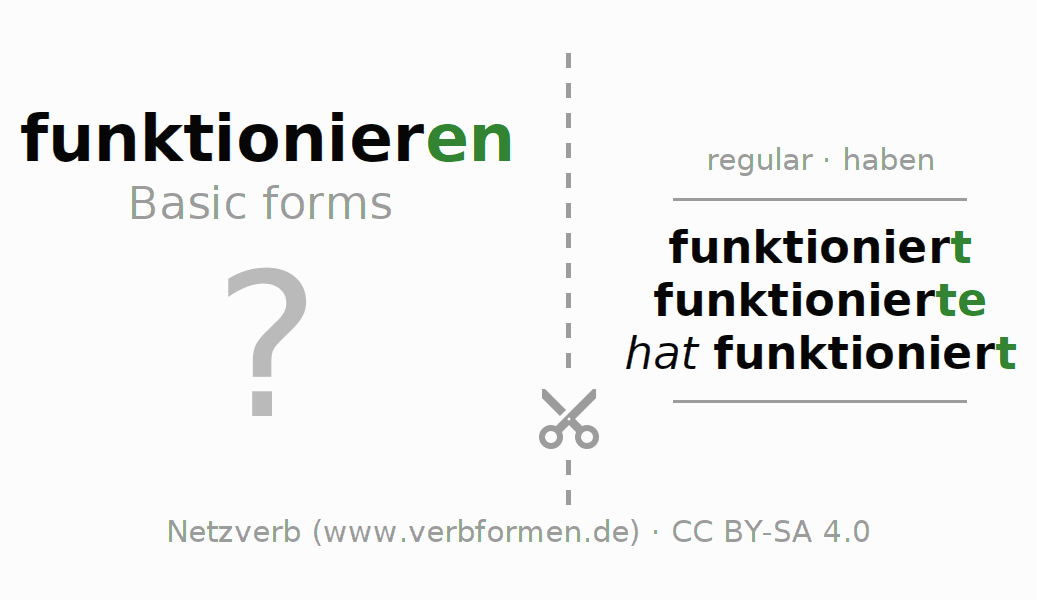 Flash cards for the conjugation of the verb funktionieren