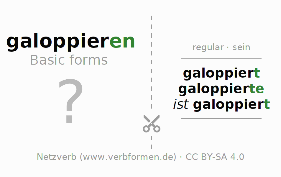 Flash cards for the conjugation of the verb galoppieren (ist)