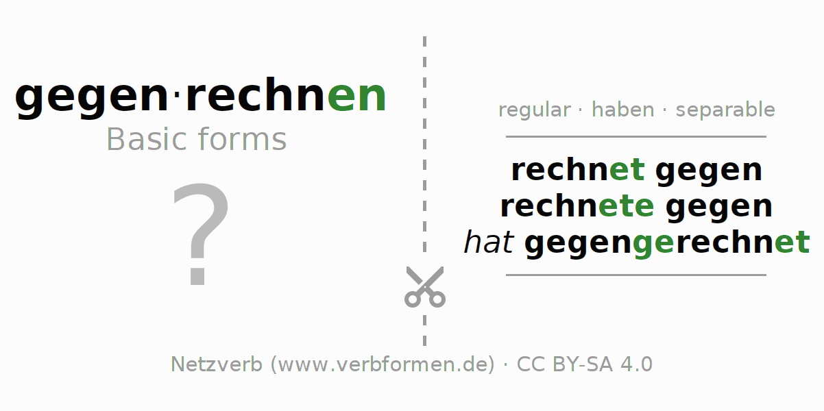 Flash cards for the conjugation of the verb gegenrechnen