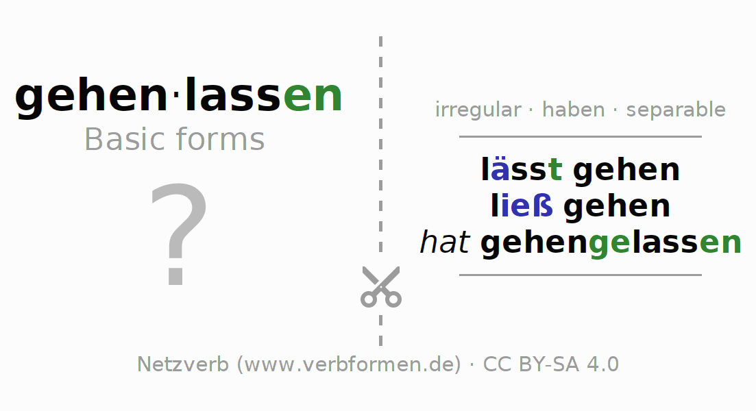 Flash cards for the conjugation of the verb gehenlassen