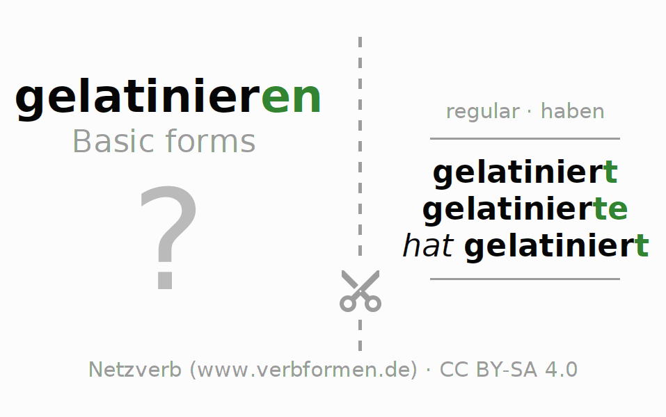 Flash cards for the conjugation of the verb gelatinieren (hat)