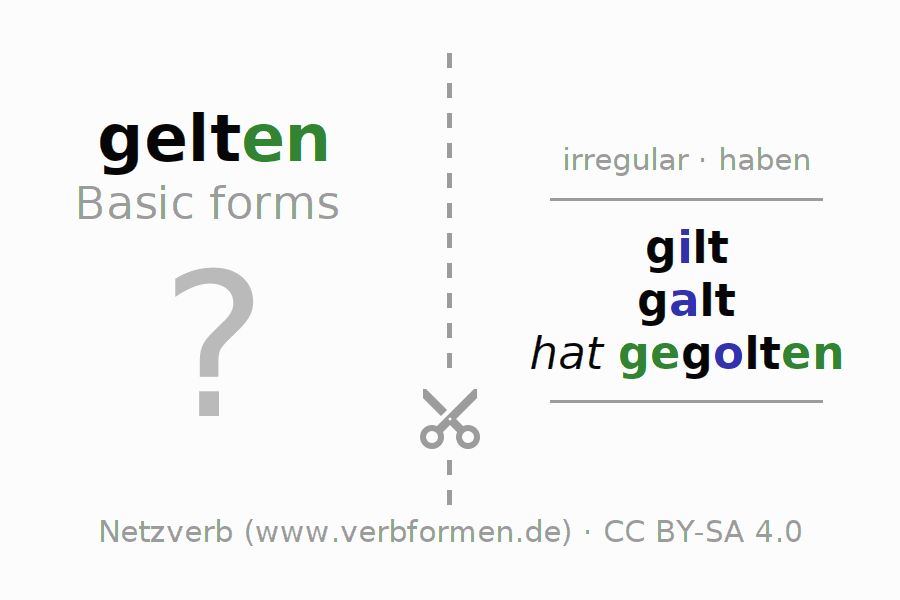 Flash cards for the conjugation of the verb gelten