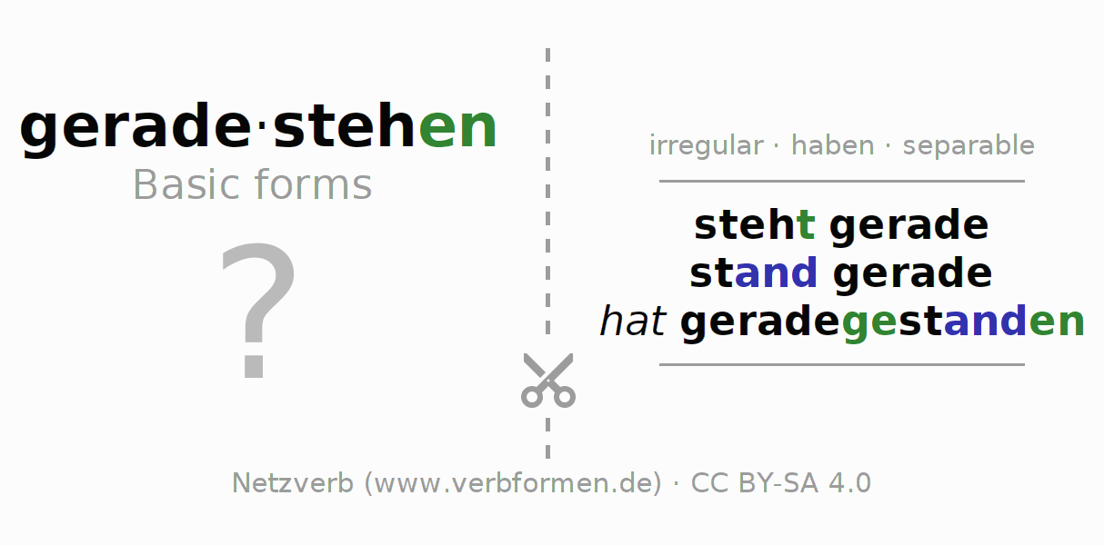 Flash cards for the conjugation of the verb geradestehen (hat)