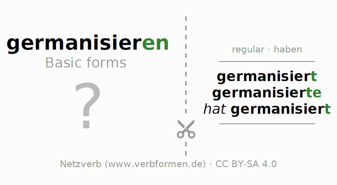 Flash cards for the conjugation of the verb germanisieren