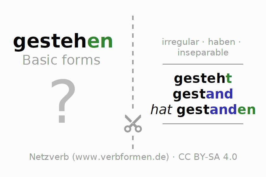 Flash cards for the conjugation of the verb gestehen