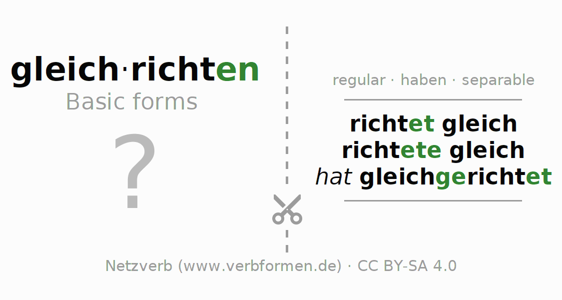 Flash cards for the conjugation of the verb gleichrichten
