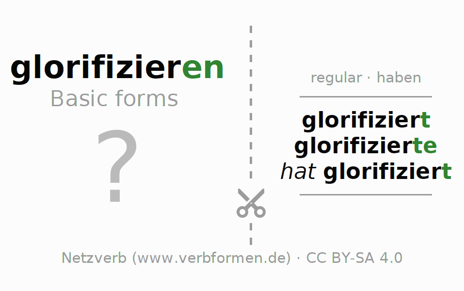Flash cards for the conjugation of the verb glorifizieren
