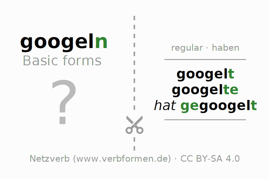 Flash cards for the conjugation of the verb googeln (hat)