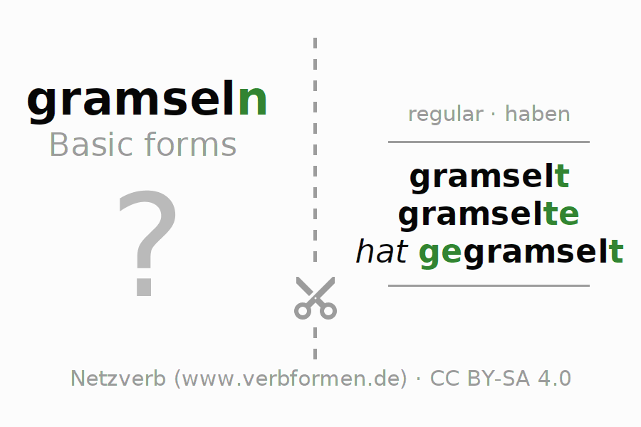 Flash cards for the conjugation of the verb gramseln