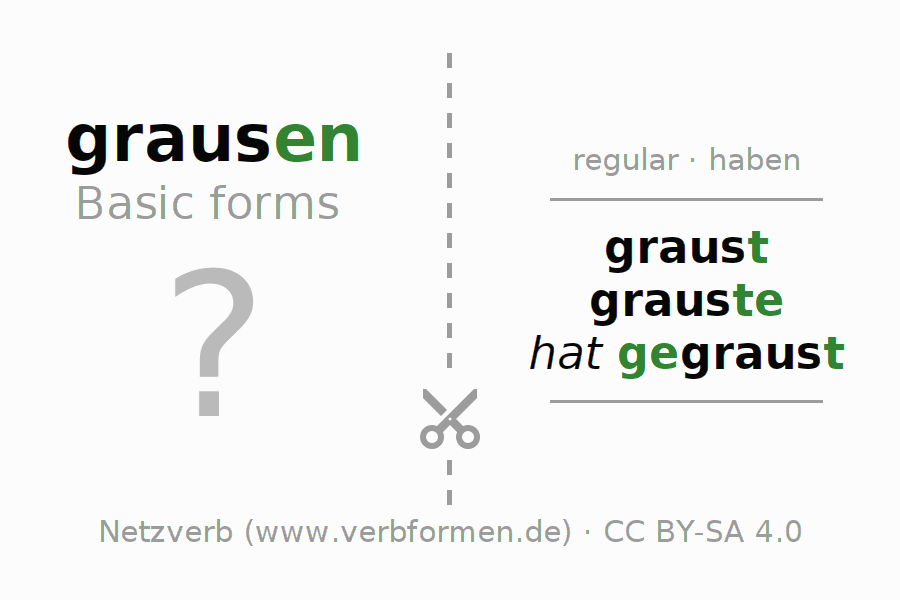 Flash cards for the conjugation of the verb grausen