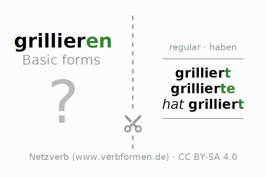 Flash cards for the conjugation of the verb grillieren