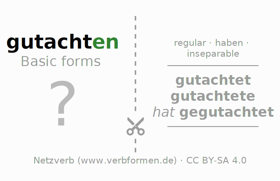 Flash cards for the conjugation of the verb gutachten (hat)