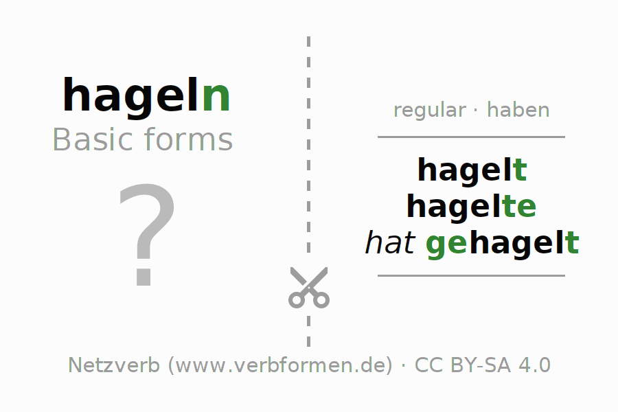 Flash cards for the conjugation of the verb hageln (hat)