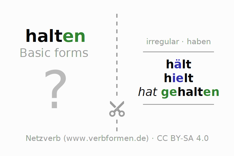 Flash cards for the conjugation of the verb halten