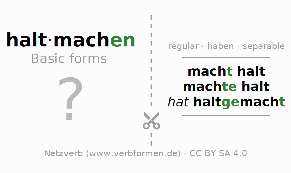 Flash cards for the conjugation of the verb haltmachen
