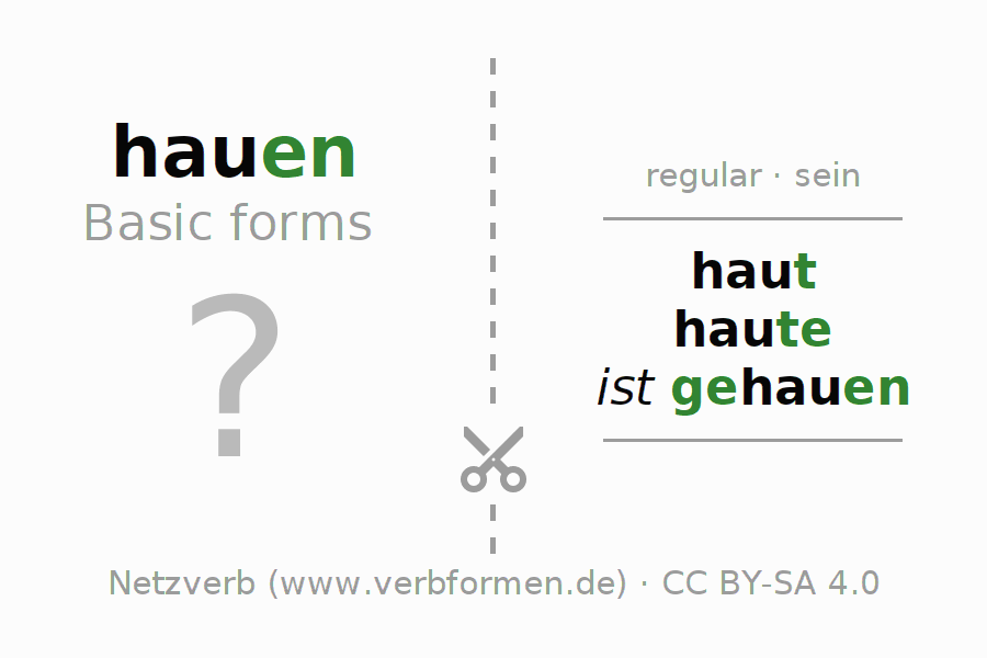 Flash cards for the conjugation of the verb hauen (regelm) (ist)