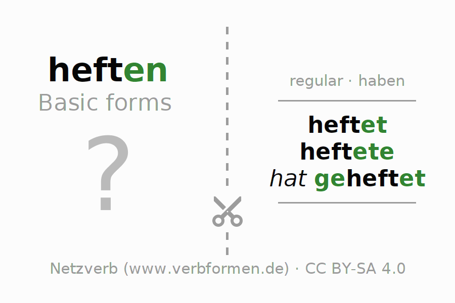Flash cards for the conjugation of the verb heften