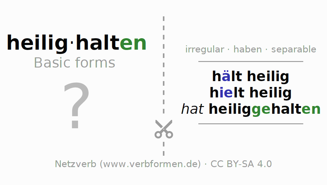 Flash cards for the conjugation of the verb heilighalten