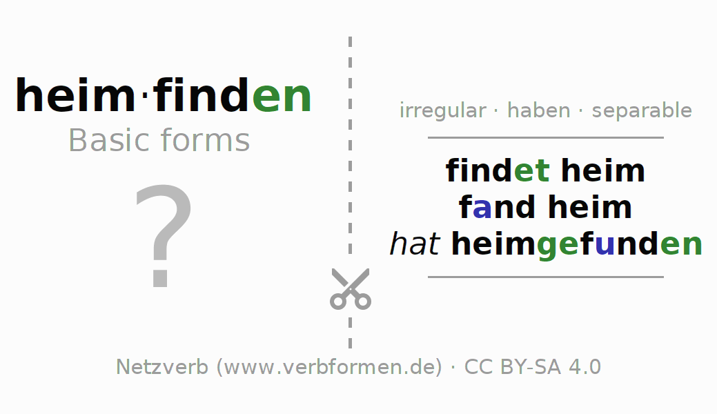 Flash cards for the conjugation of the verb heimfinden