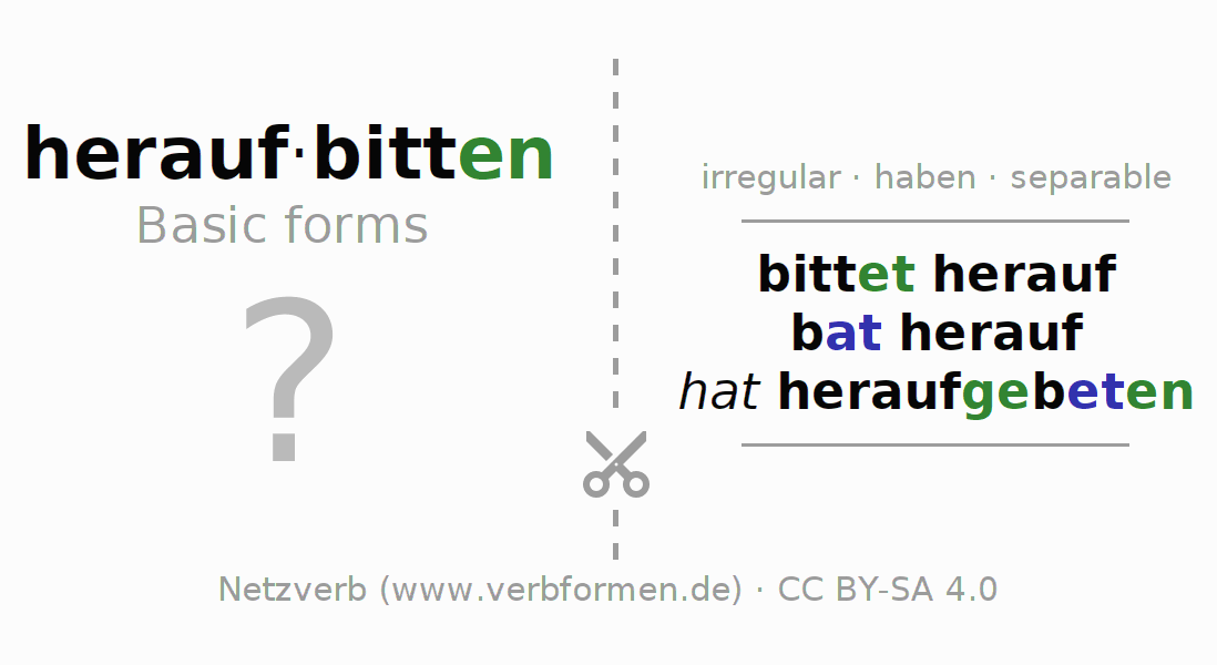 Flash cards for the conjugation of the verb heraufbitten