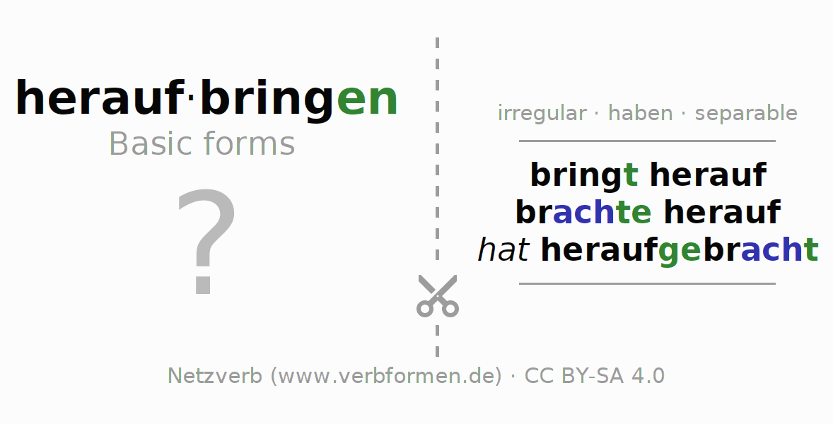 Flash cards for the conjugation of the verb heraufbringen