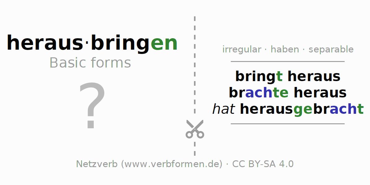 Flash cards for the conjugation of the verb herausbringen