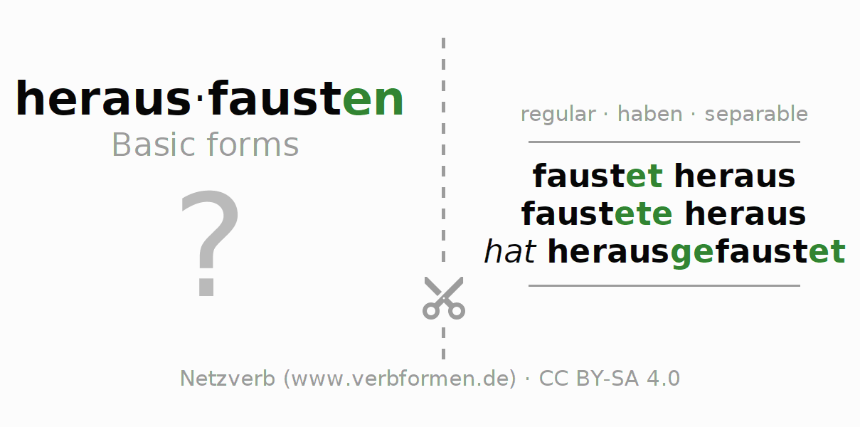 Flash cards for the conjugation of the verb herausfausten