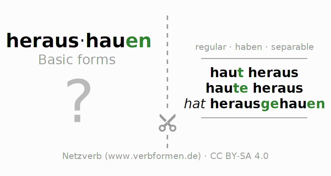 Flash cards for the conjugation of the verb heraushauen