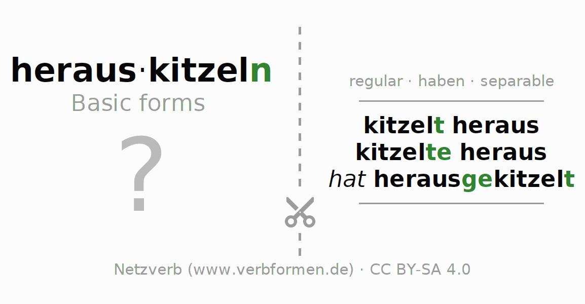 Flash cards for the conjugation of the verb herauskitzeln