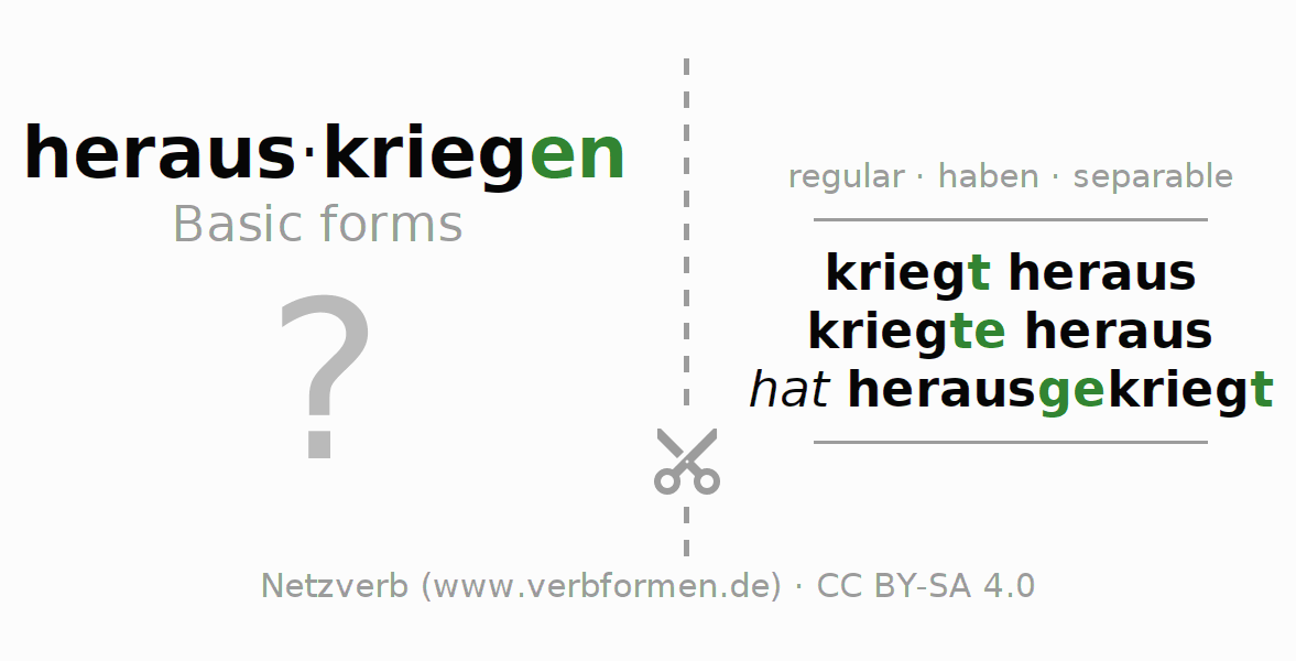 Flash cards for the conjugation of the verb herauskriegen