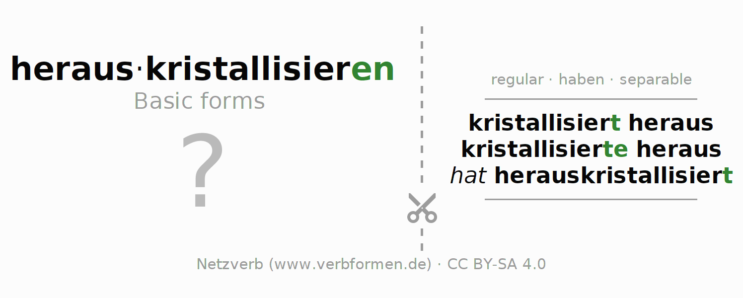 Flash cards for the conjugation of the verb herauskristallisieren
