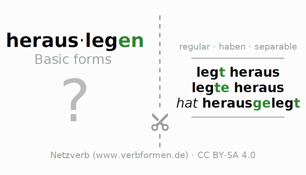 Flash cards for the conjugation of the verb herauslegen