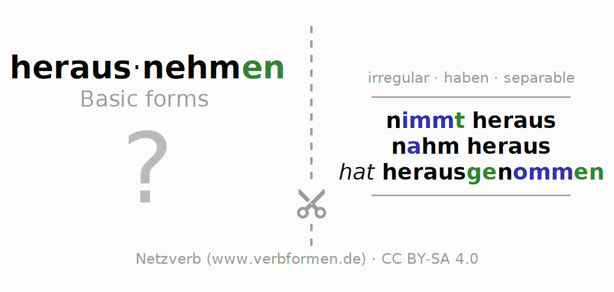 Flash cards for the conjugation of the verb herausnehmen