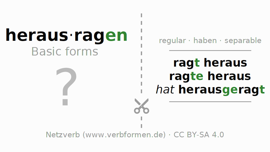 Flash cards for the conjugation of the verb herausragen