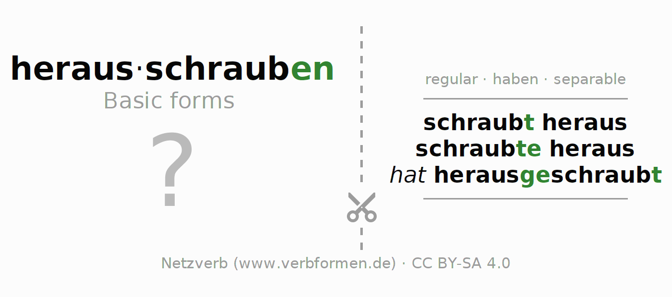 Flash cards for the conjugation of the verb herausschrauben