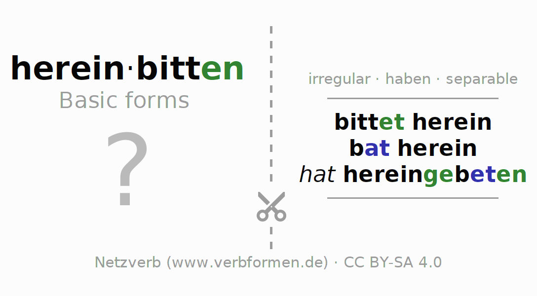 Flash cards for the conjugation of the verb hereinbitten