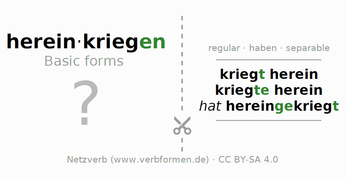 Flash cards for the conjugation of the verb hereinkriegen
