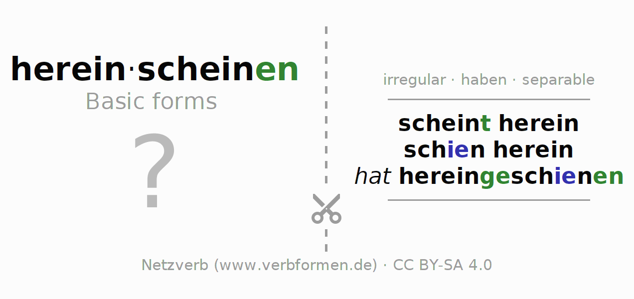 Flash cards for the conjugation of the verb hereinscheinen