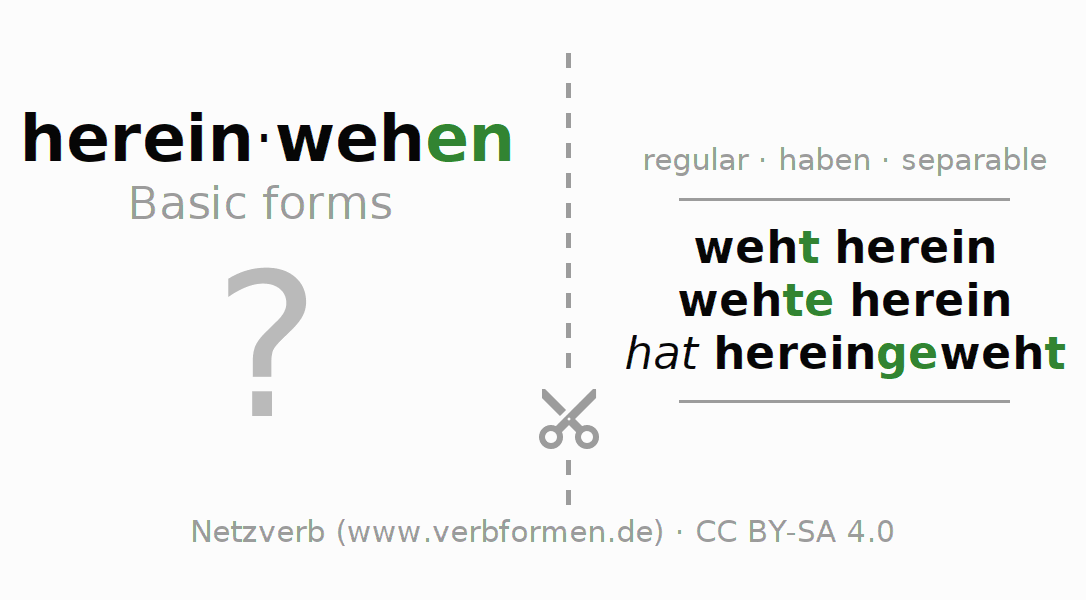 Flash cards for the conjugation of the verb hereinwehen (hat)
