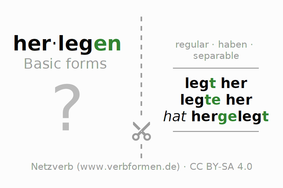 Flash cards for the conjugation of the verb herlegen