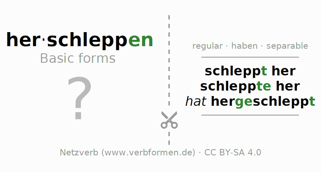 Flash cards for the conjugation of the verb herschleppen