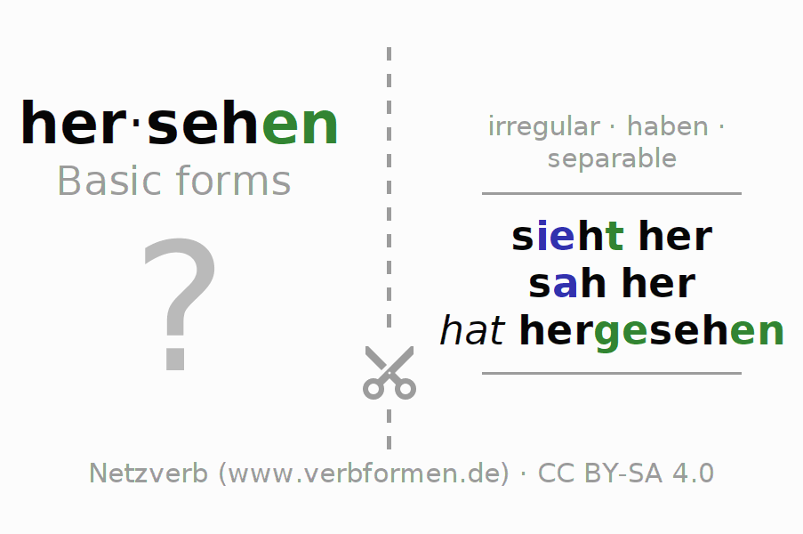 Flash cards for the conjugation of the verb hersehen