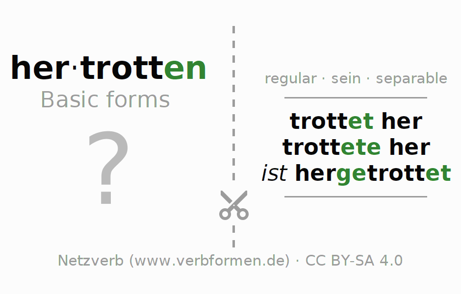 Flash cards for the conjugation of the verb hertrotten