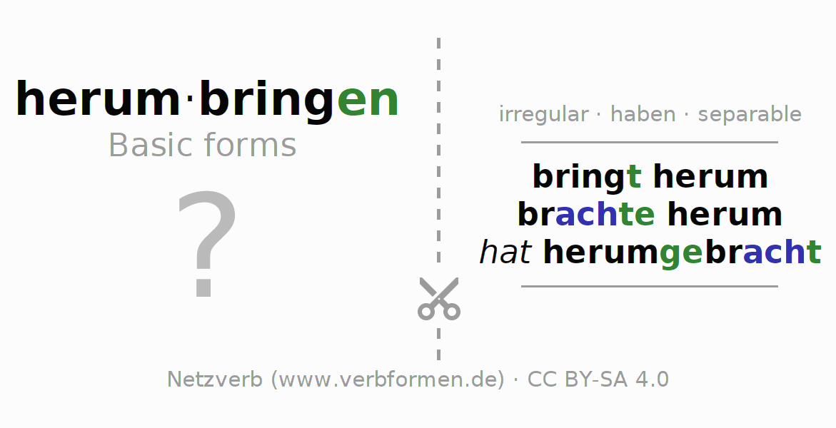 Flash cards for the conjugation of the verb herumbringen