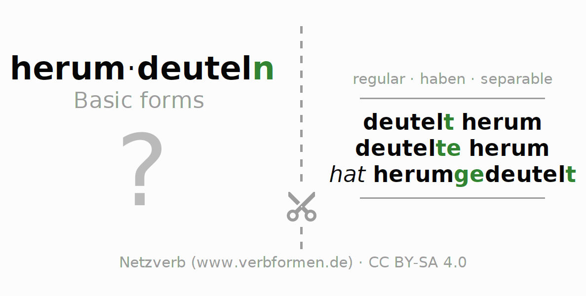 Flash cards for the conjugation of the verb herumdeuteln