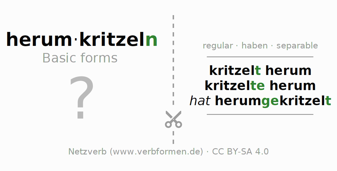 Flash cards for the conjugation of the verb herumkritzeln